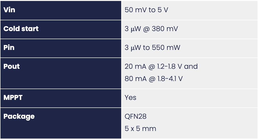 E-peas AEM specifications