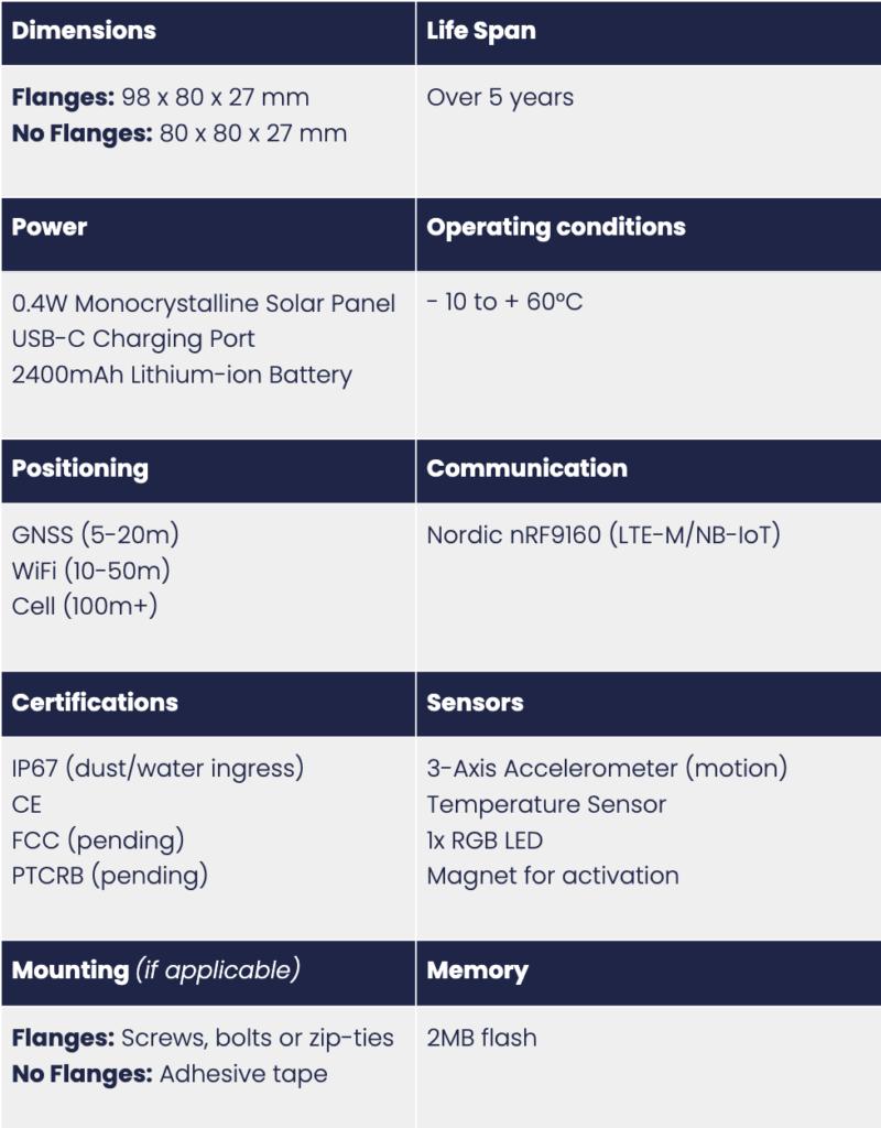 Specifications SODAQ TRACK Solar powered asset tracker